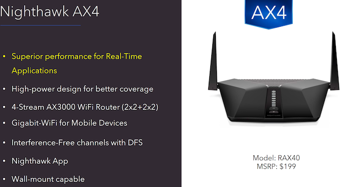 AX3000-Nighthawk AX4 4-Stream Wi-Fi 6 Router